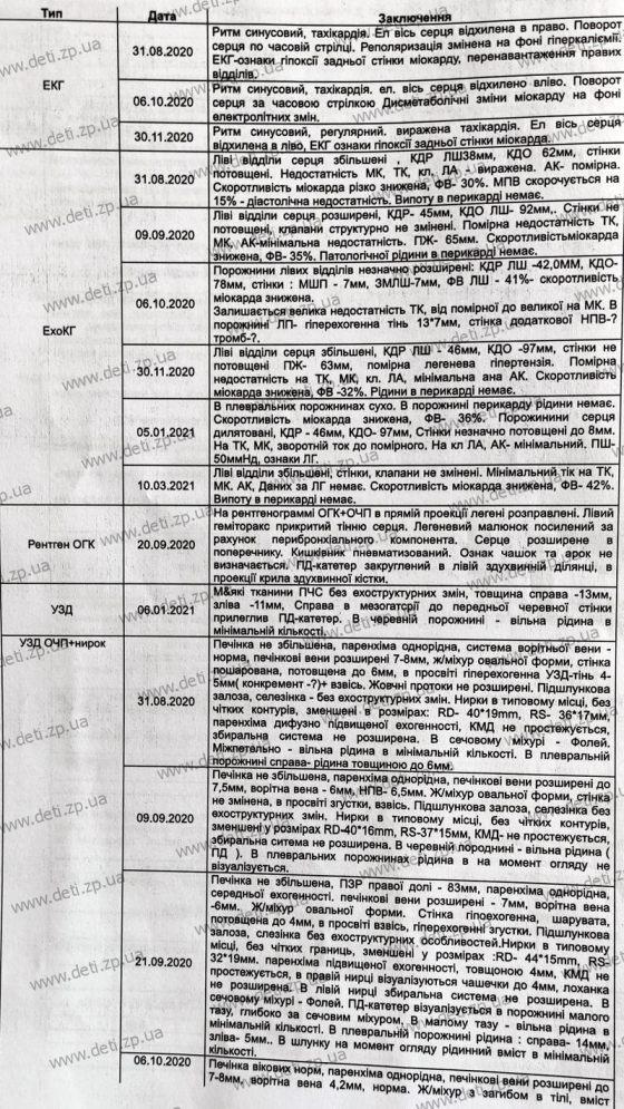 Выписка Юрченко 5