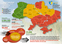 Map of orphanhood in Ukraine: a key to understand the numbers